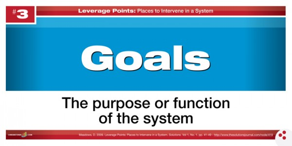 Leverage Points - Goal