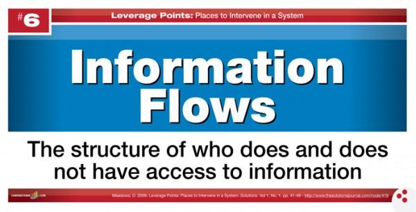 Leverage Points - Information Flows