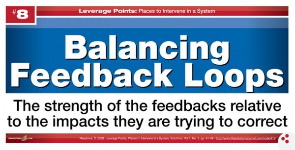 Leverage Points - Balancing Feedback Loops