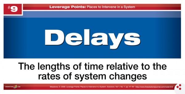 Leverage Points - Delays