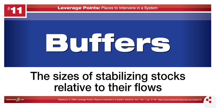 Leverage Points - Buffers