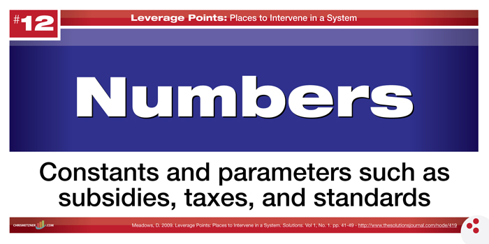 Leverage Points - 12 Numbers