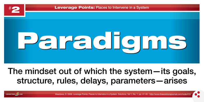 Leverage Points - Paradigms