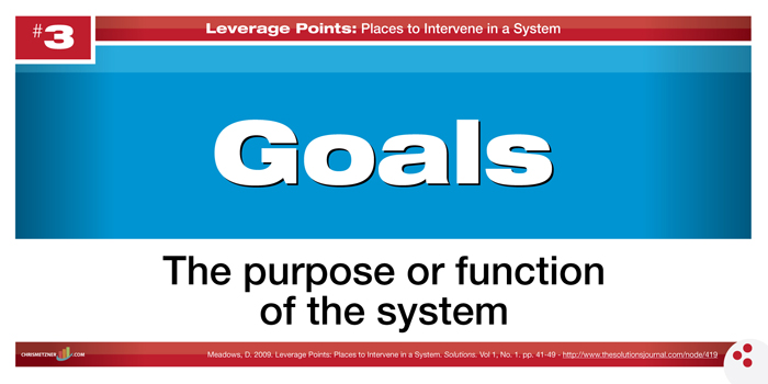 Leverage Points - Goal