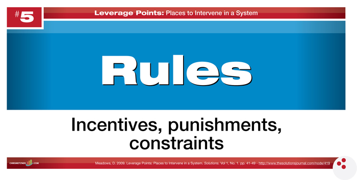 Leverage Points - Rules