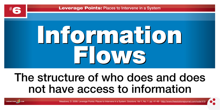 Leverage Points - Information Flows